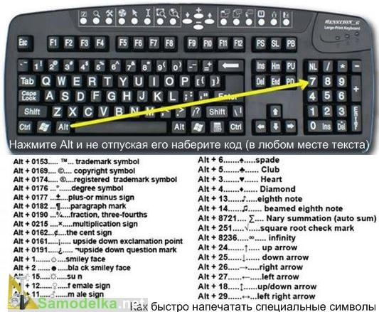 специальные символы на клавиатуре