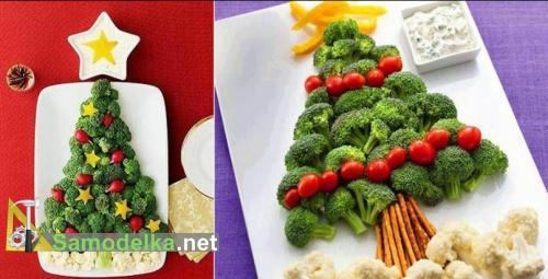 сервировка - елочки из съедобной зелени
