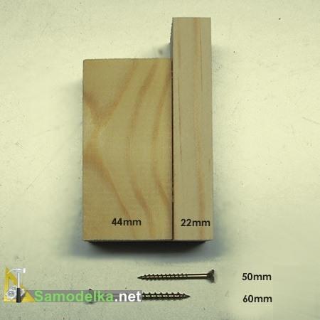 Зависимость длины самореза от толщины материала