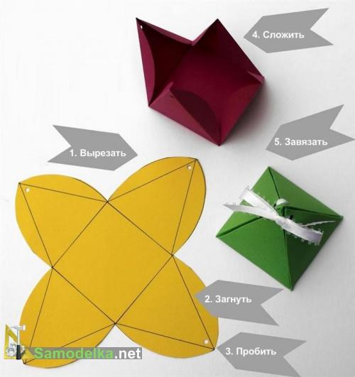 Схема упаковки из картона своими руками