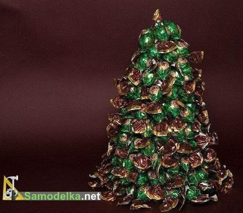 Самодельная елка из конфет