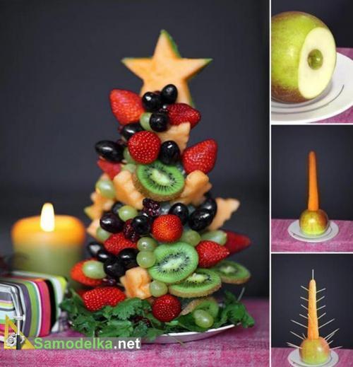 как сделать съедобную елку на новогодний стол
