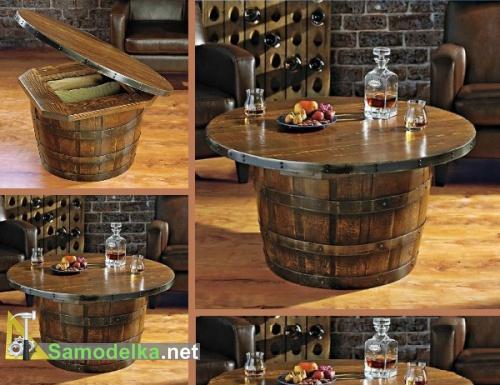 столик и мини бар из деревянной бочки внешний вид