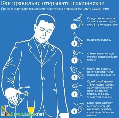 Как безопасно и правильно открыть шампанское