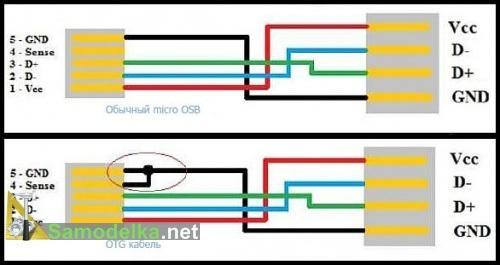 Как сделать отг кабель своими руками видео